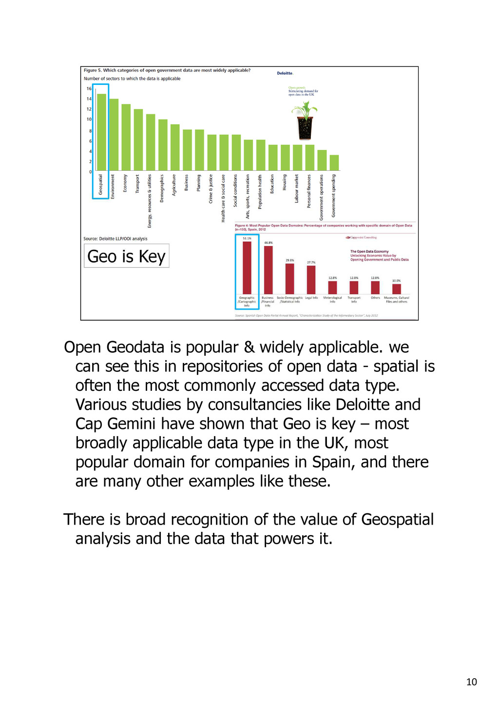 10 Open Geodata is popular & widely applicable....