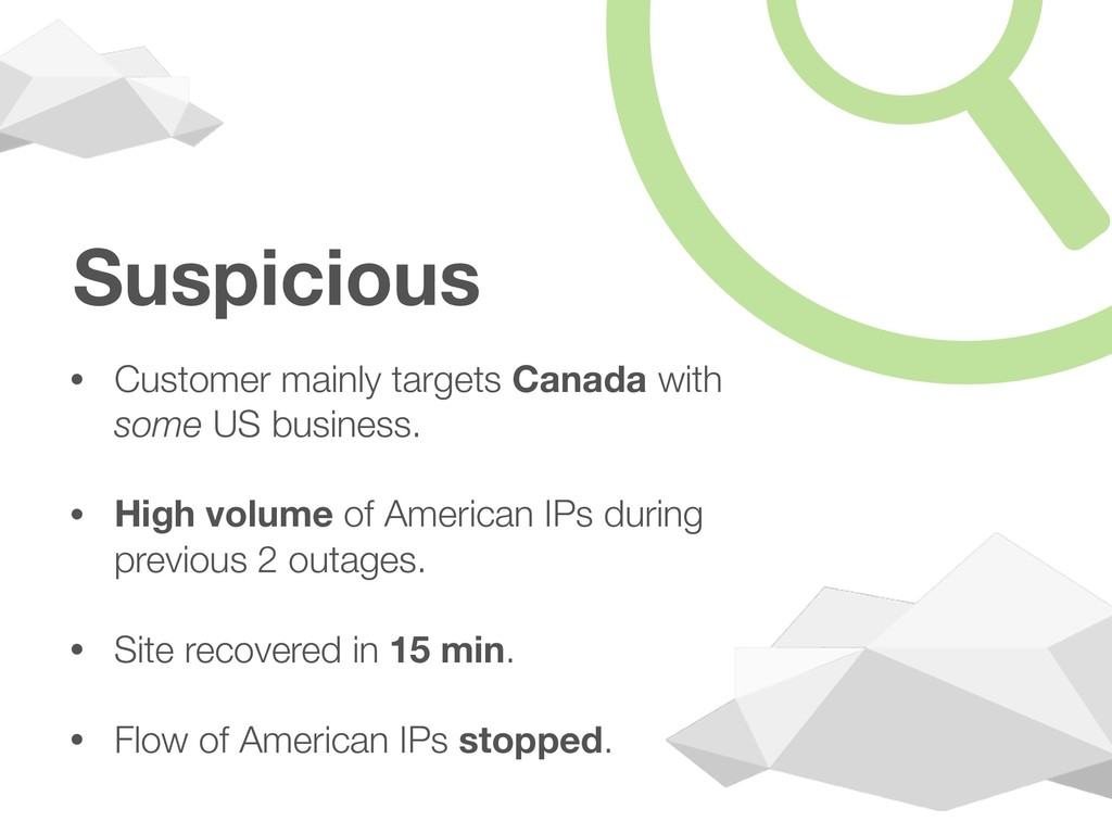 Suspicious • Customer mainly targets Canada wit...