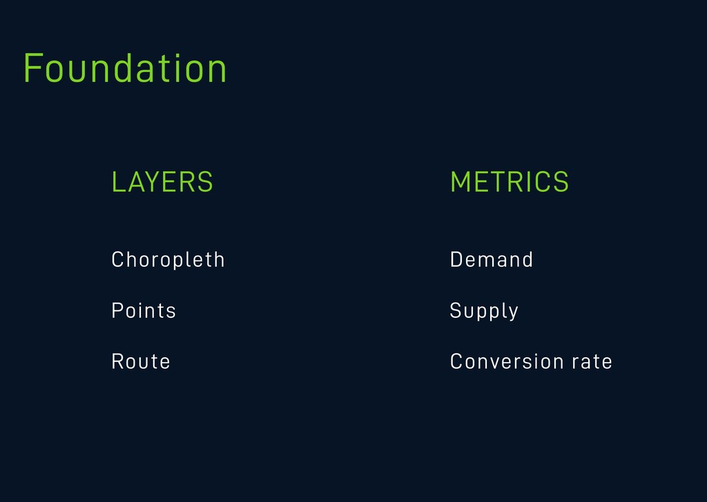 Foundation LAYERS METRICS Choropleth Points Rou...