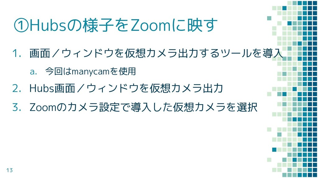 ①Hubsの様子をZoomに映す 1. 画面/ウィンドウを仮想カメラ出力するツールを導入 a....