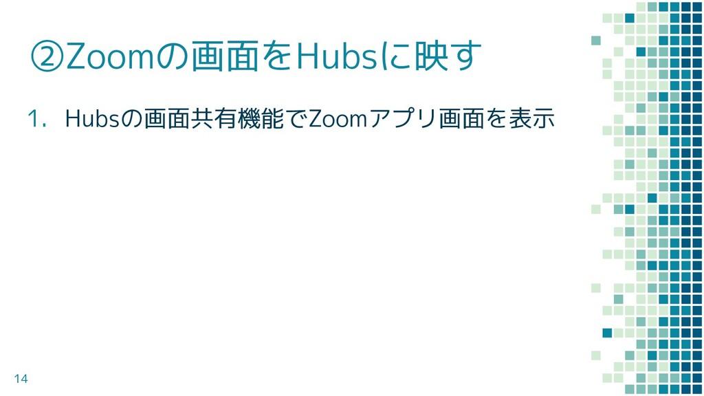 ②Zoomの画面をHubsに映す 1. Hubsの画面共有機能でZoomアプリ画面を表示 14