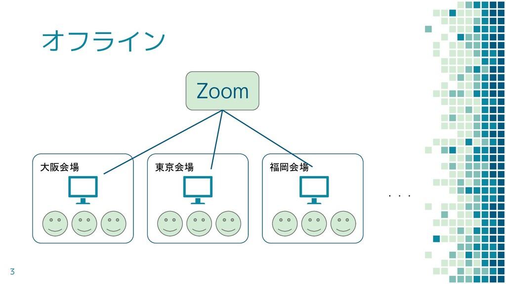 オフライン 3 Zoom 大阪会場 東京会場 福岡会場 ・・・