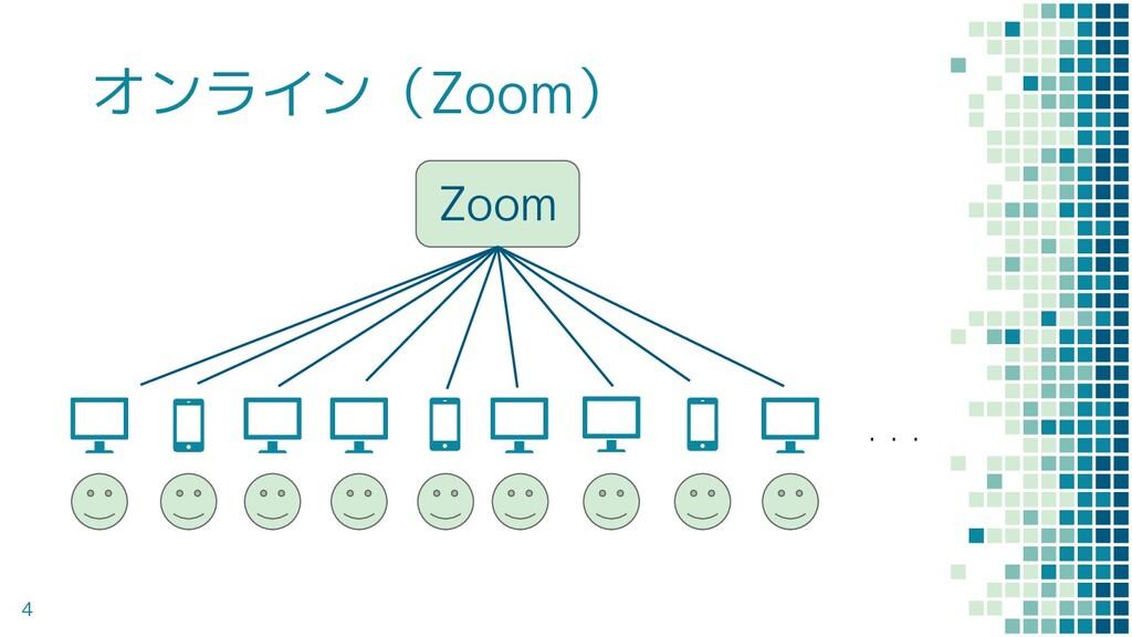 オンライン(Zoom) 4 Zoom ・・・