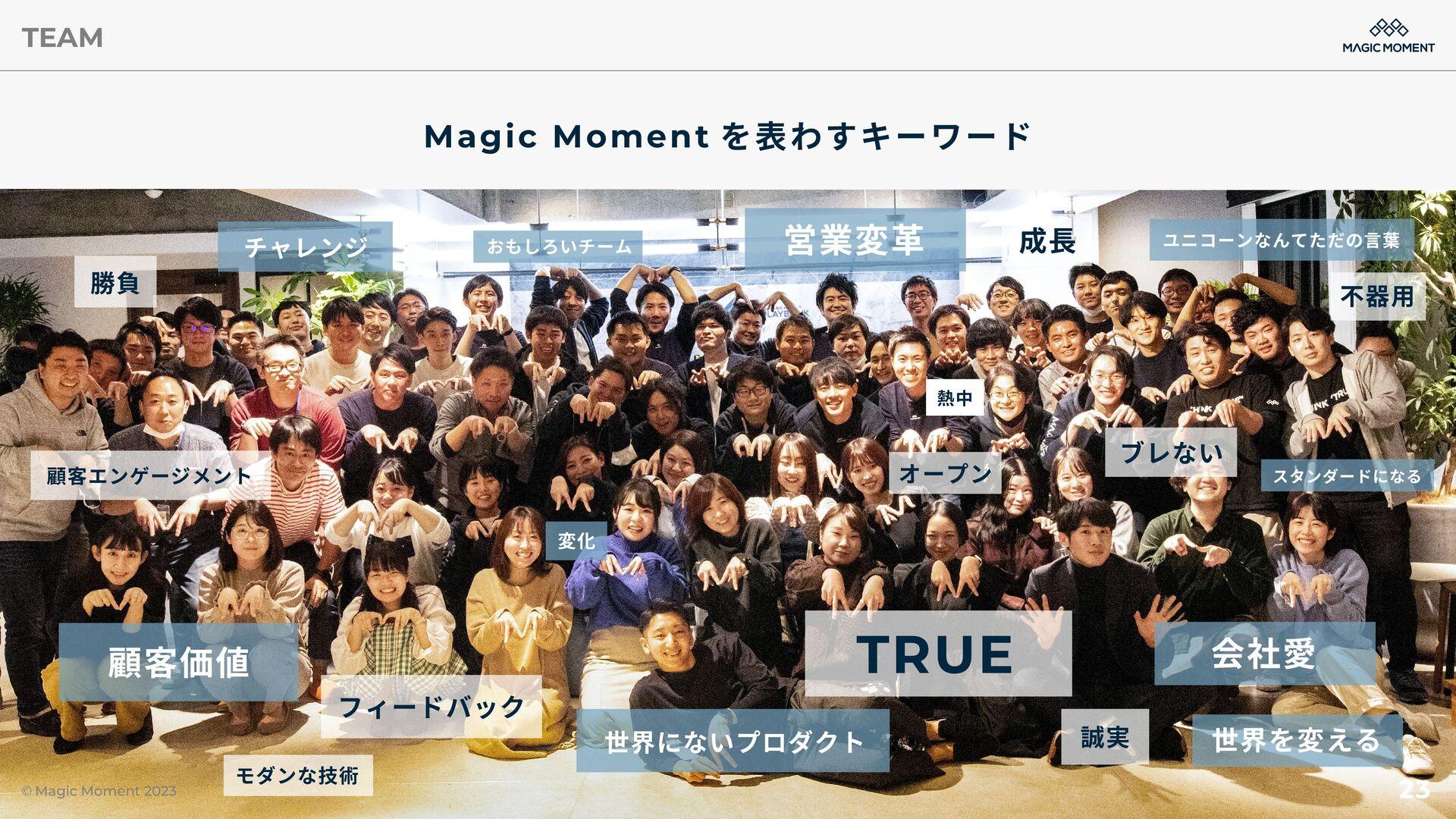 TEAM Magic Moment を表わすキーワード TRUE フィードバック 顧客価値 営...