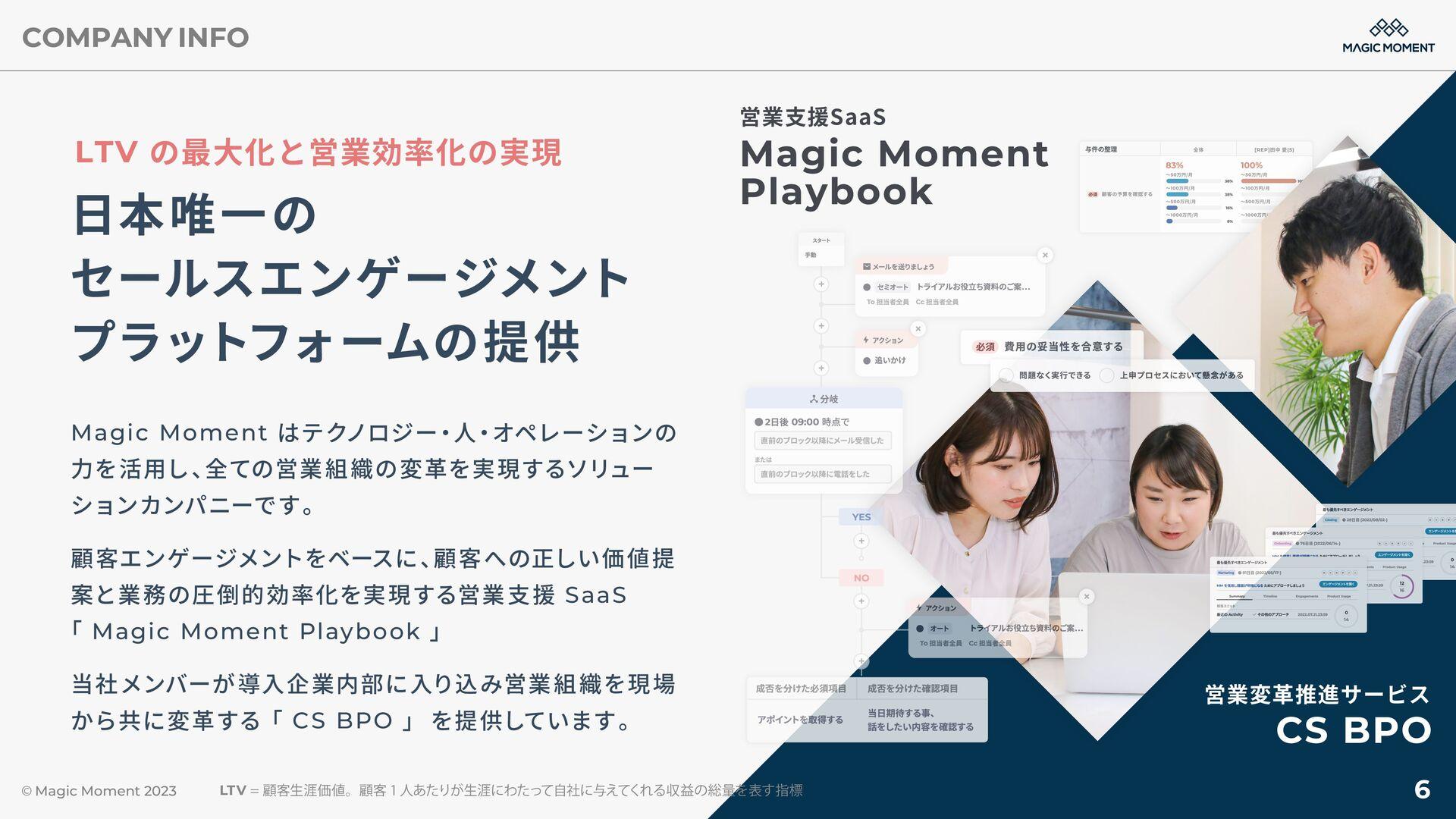 Magic Moment はこんな会社 人間の力が最大限発揮される社会をつくりたいという想いか...