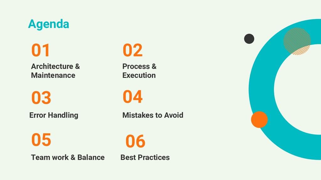 Agenda Process & Execution Mistakes to Avoid Ar...