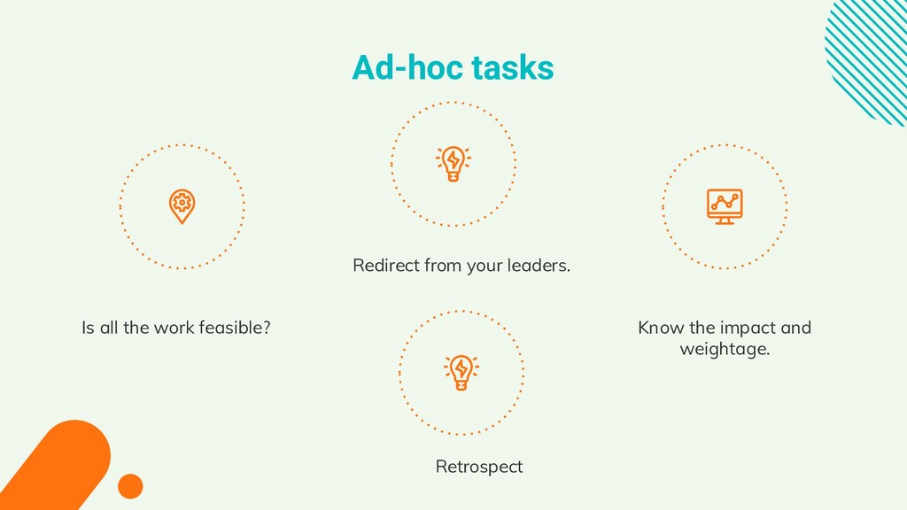 Ad-hoc tasks Is all the work feasible? Redirect...