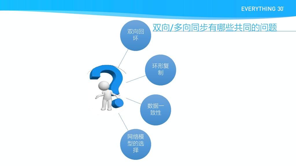 双向回 环 环形复 制 数据一 致性 网络模 型的选 择 双向/多向同步有哪些共同的问题