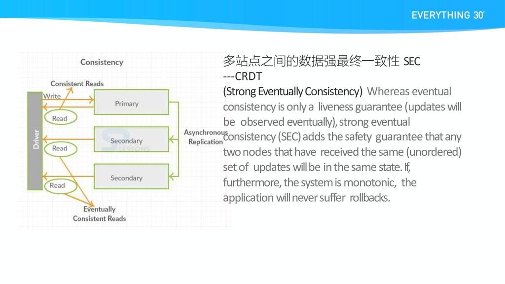 多站点之间的数据强最终一致性 SEC ---CRDT (Strong Eventually C...