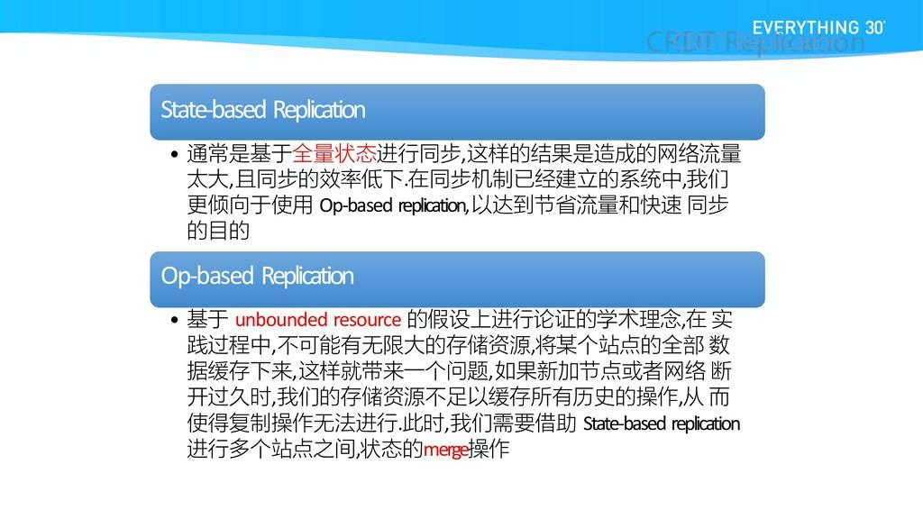 State-based Replication • 通常是基于全量状态进行同步,这样的结果是造...