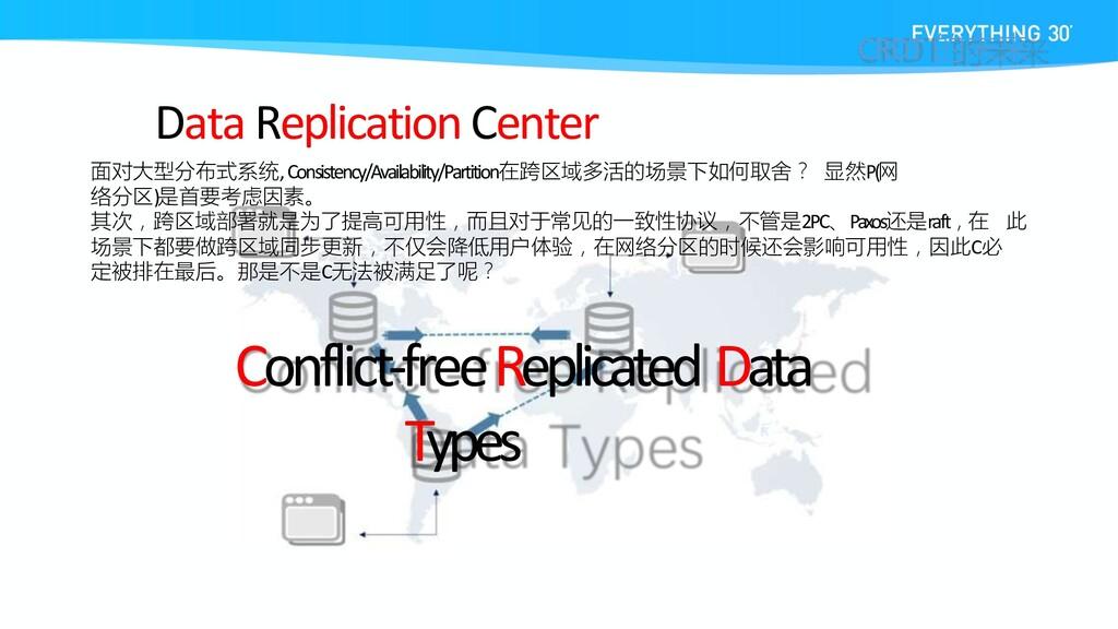 Data Replication Center CRDT 的未来 面对大型分布式系统,Cons...