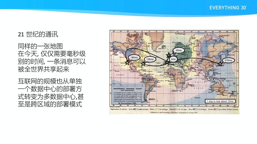 21 世纪的通讯 同样的一张地图 在今天, 仅仅需要毫秒级 别的时间, 一条消息可以 被全世界...
