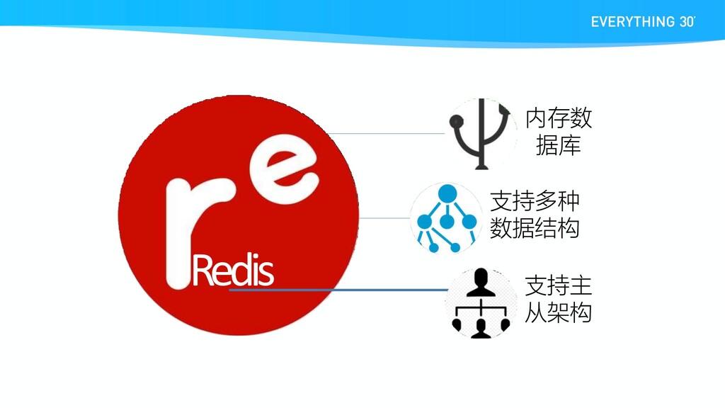 Redis 内存数 据库 支持多种 数据结构 支持主 从架构