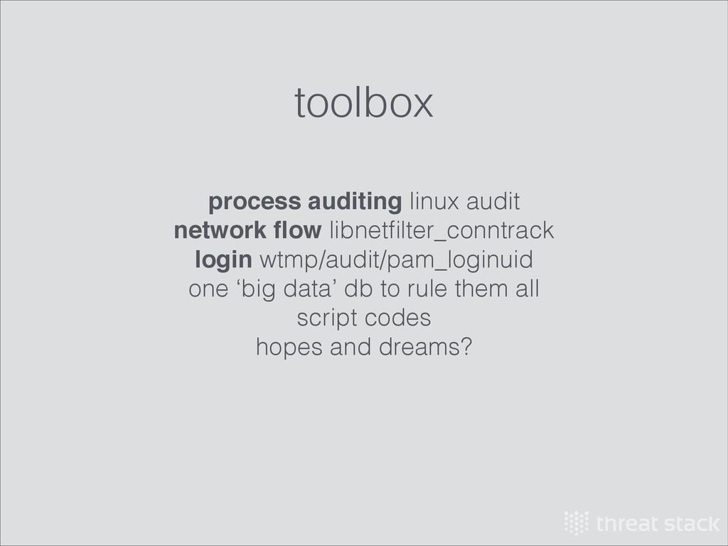 process auditing linux audit network flow libnet...