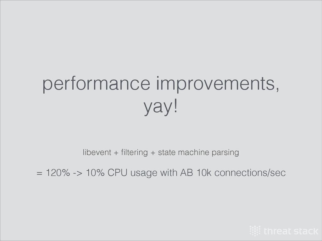 performance improvements, yay! ! libevent + filt...