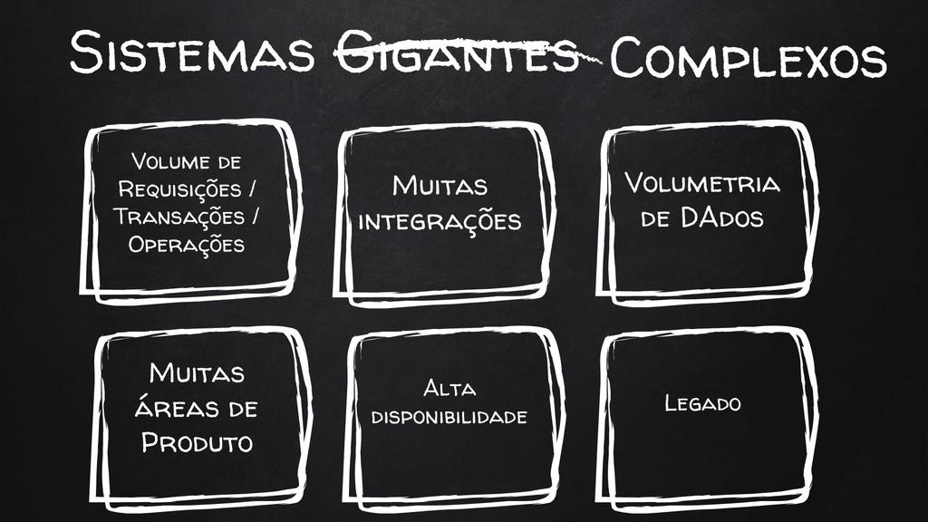 Sistemas Gigantes Complexos Volume de Requisiçõ...