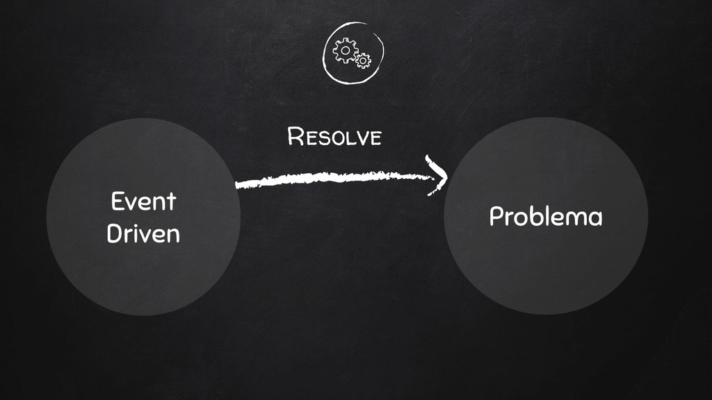 Resolve Event Driven Problema