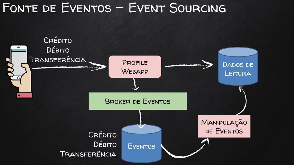 Fonte de Eventos - Event Sourcing Profile Webap...