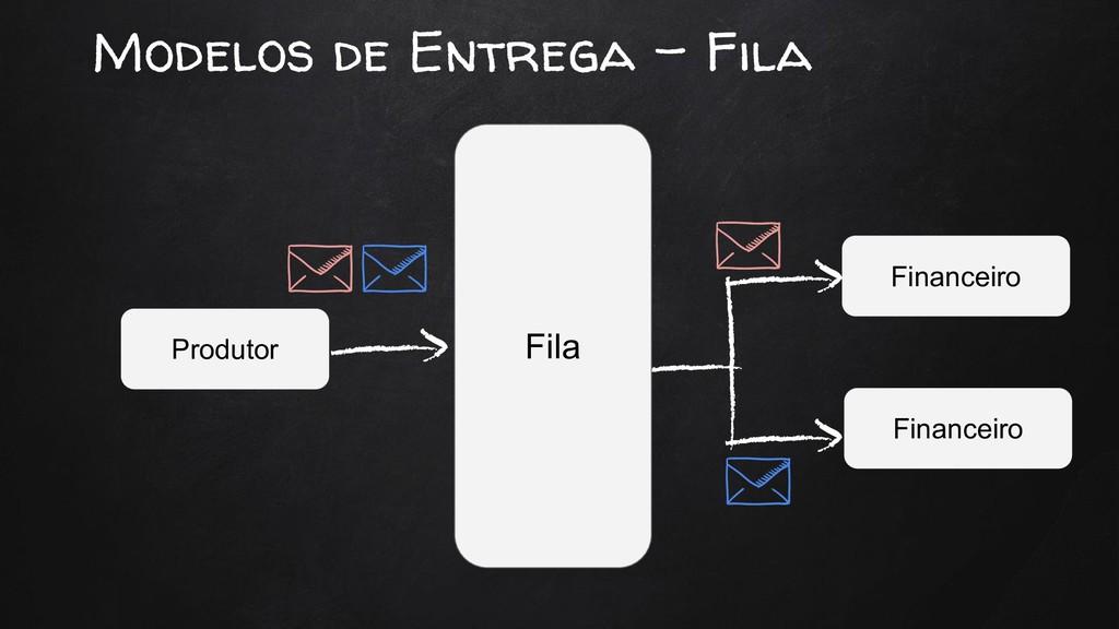 Modelos de Entrega - Fila Produtor Financeiro F...