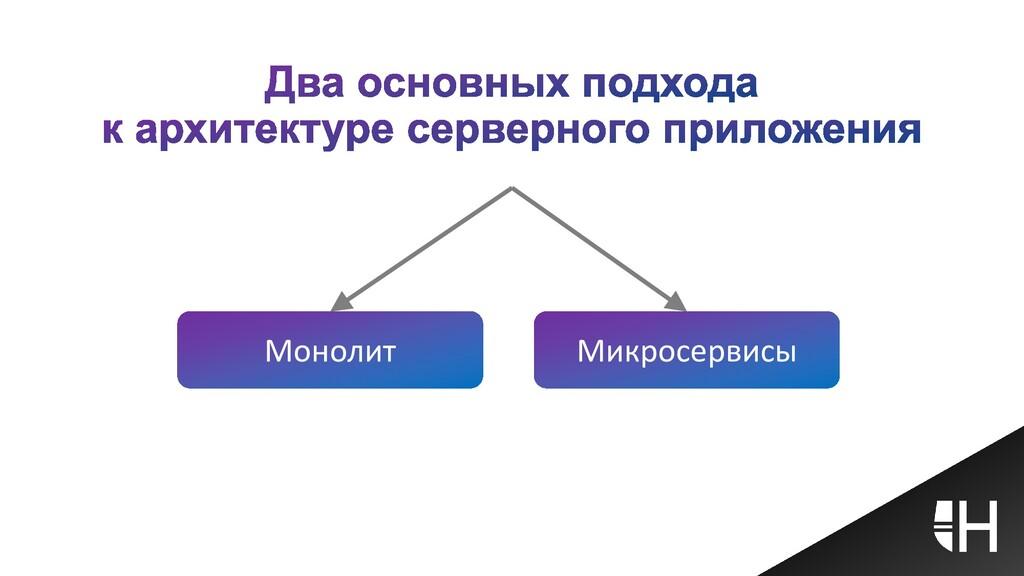 Монолит Микросервисы