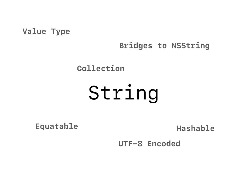 String Value Type UTF-8 Encoded Equatable Hasha...
