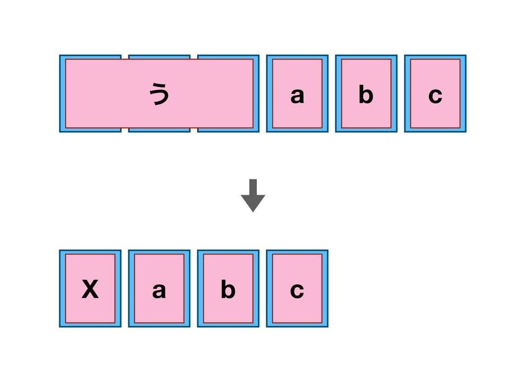 a b c ͏ a b c X