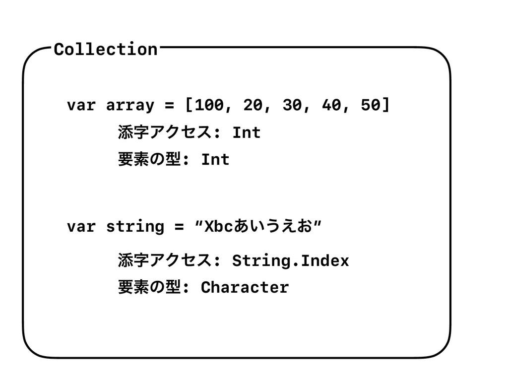 Collection X 100 var array = [ , 20, 30, 40, 50...