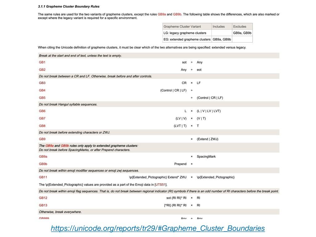 https://unicode.org/reports/tr29/#Grapheme_Clus...
