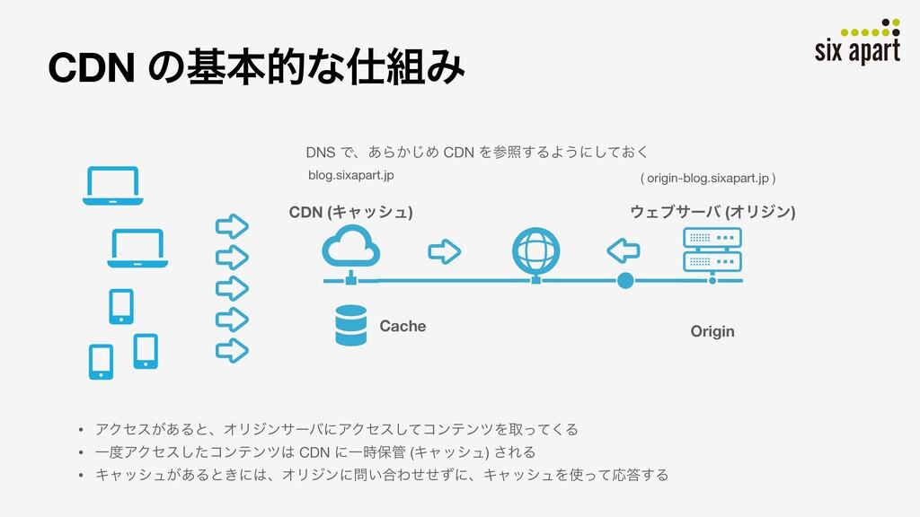 CDN ͷجຊతͳΈ Origin Σϒαʔό (ΦϦδϯ) CDN (Ωϟογϡ) D...
