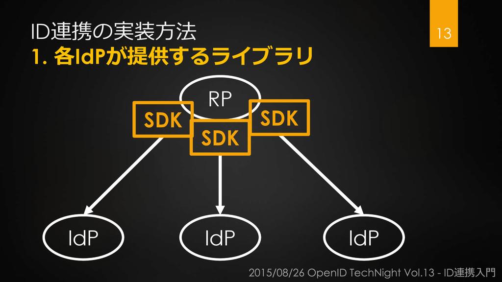ID連携の実装方法 1. 各IdPが提供するライブラリ 13 RP IdP IdP IdP S...