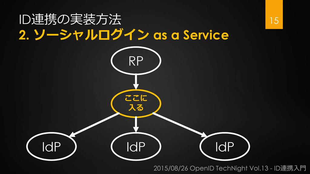 ID連携の実装方法 2. ソーシャルログイン as a Service 15 RP IdP I...