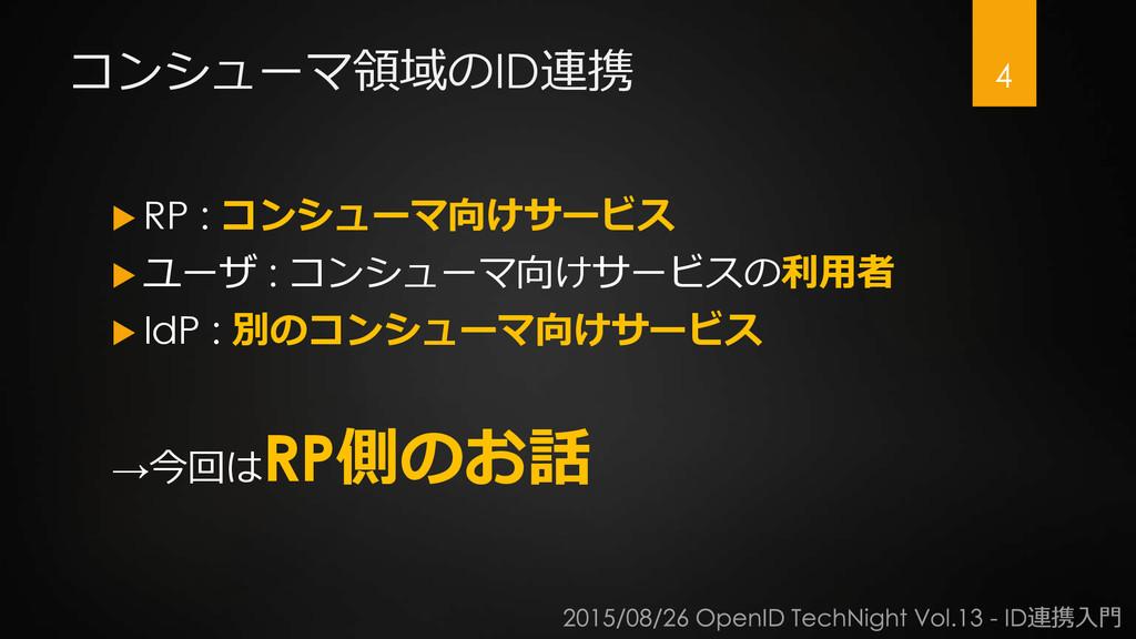 コンシューマ領域のID連携  RP : コンシューマ向けサービス  ユーザ : コンシュー...