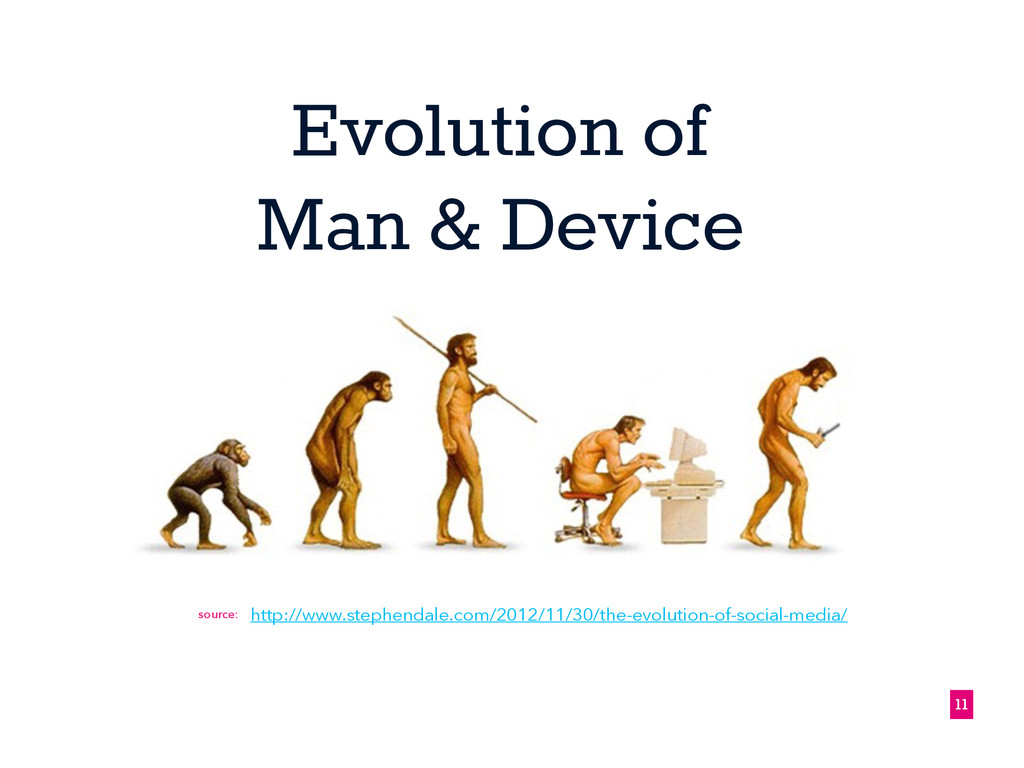 11 Evolution of Man & Device source: http://www...
