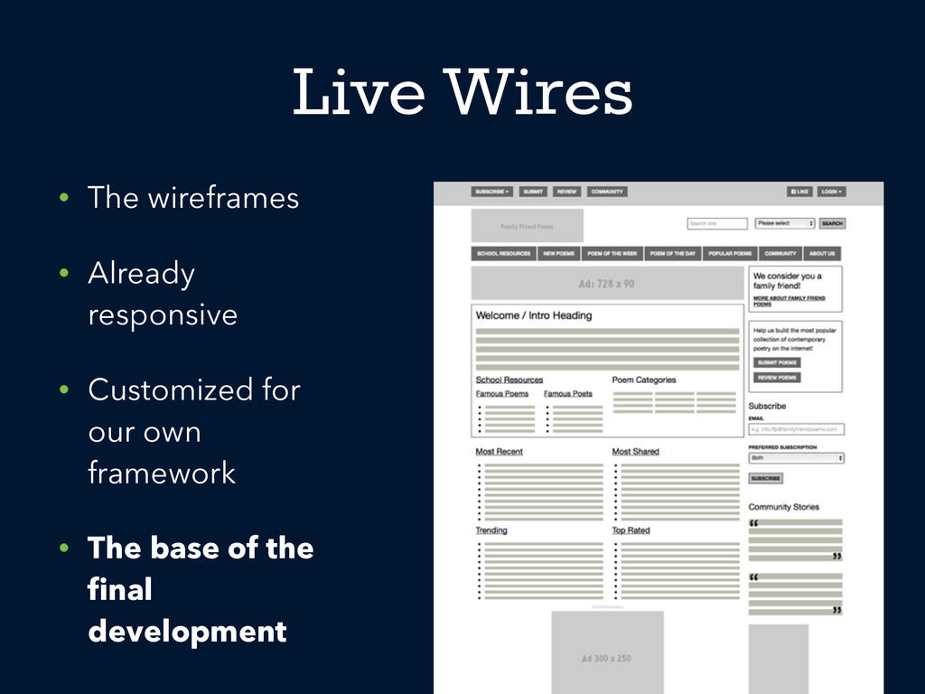 Live Wires • The wireframes • Already responsiv...