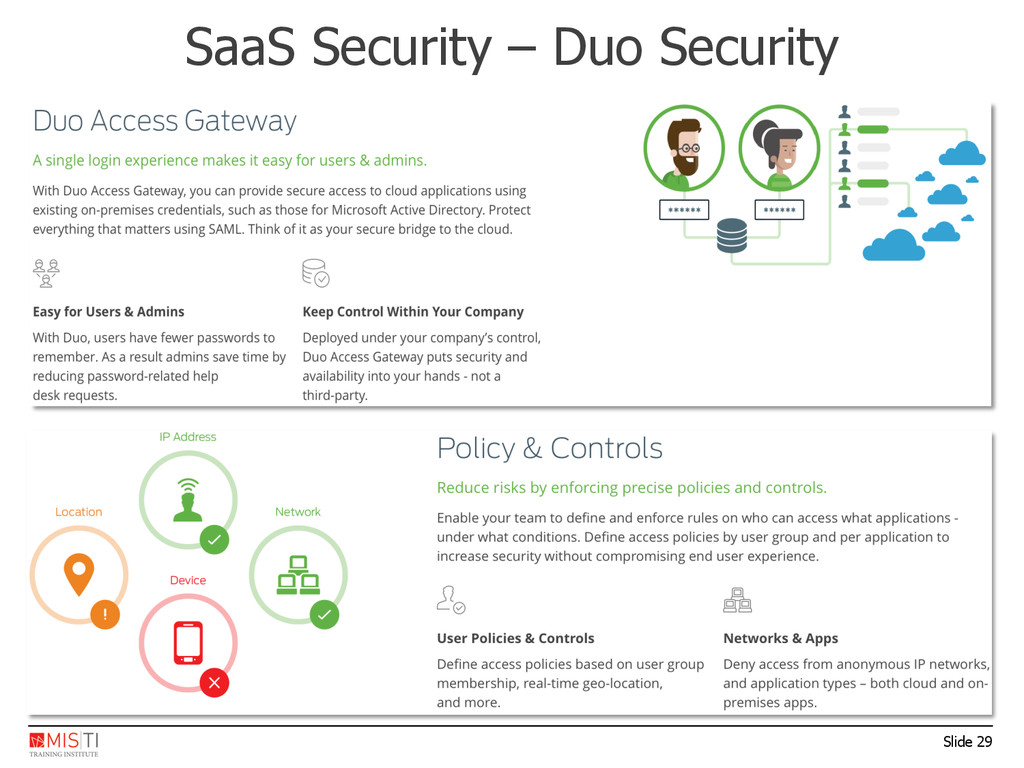 Slide 29 SaaS Security – Duo Security