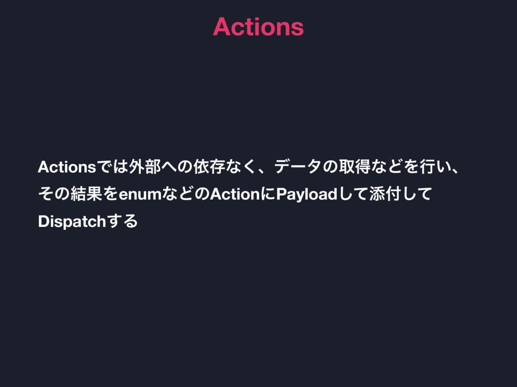 Actions ActionsͰ֎෦ͷґଘͳ͘ɺσʔλͷऔಘͳͲΛߦ͍ɺ ͦͷ݁ՌΛenu...