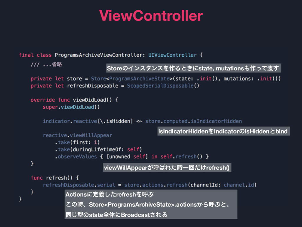 ViewController isIndicatorHiddenΛindicatorͷisHi...