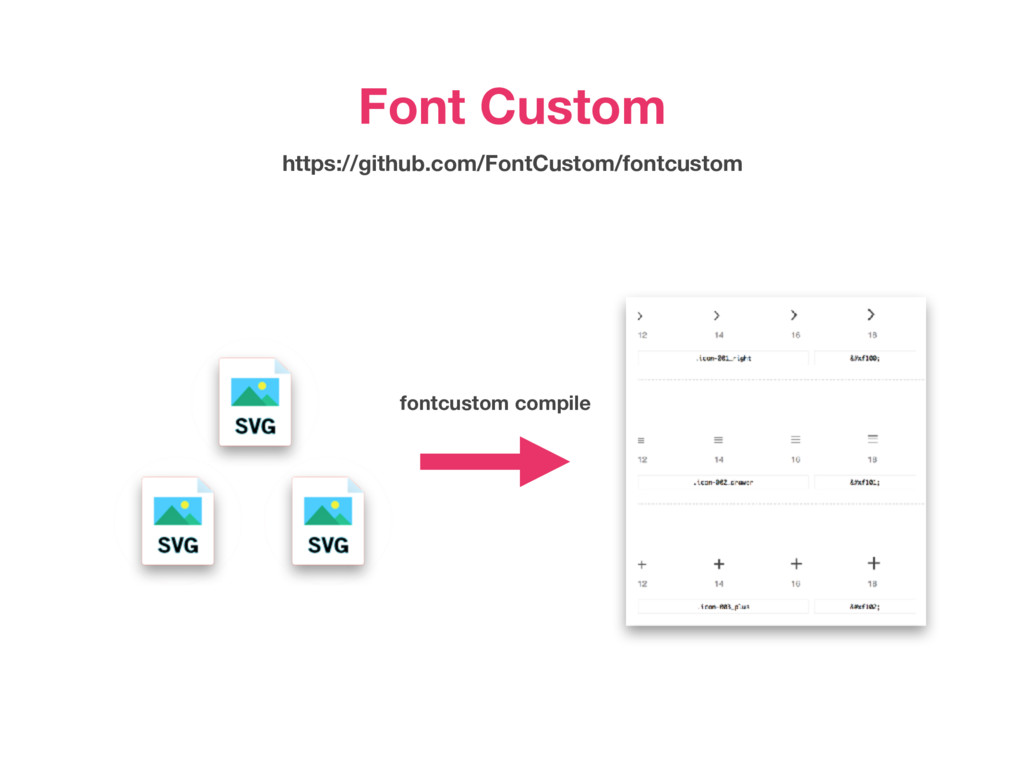 fontcustom compile Font Custom https://github.c...