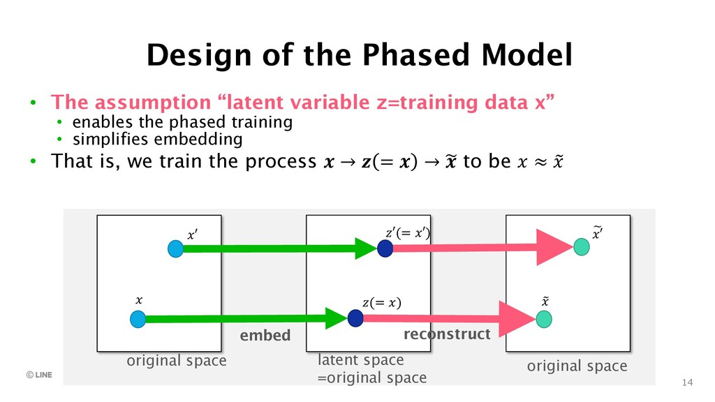 14 Design of the Phased Model • The assumption ...