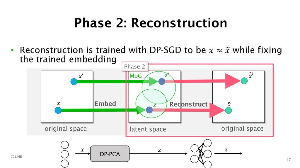 17 Phase 2: Reconstruction • Reconstruction is ...