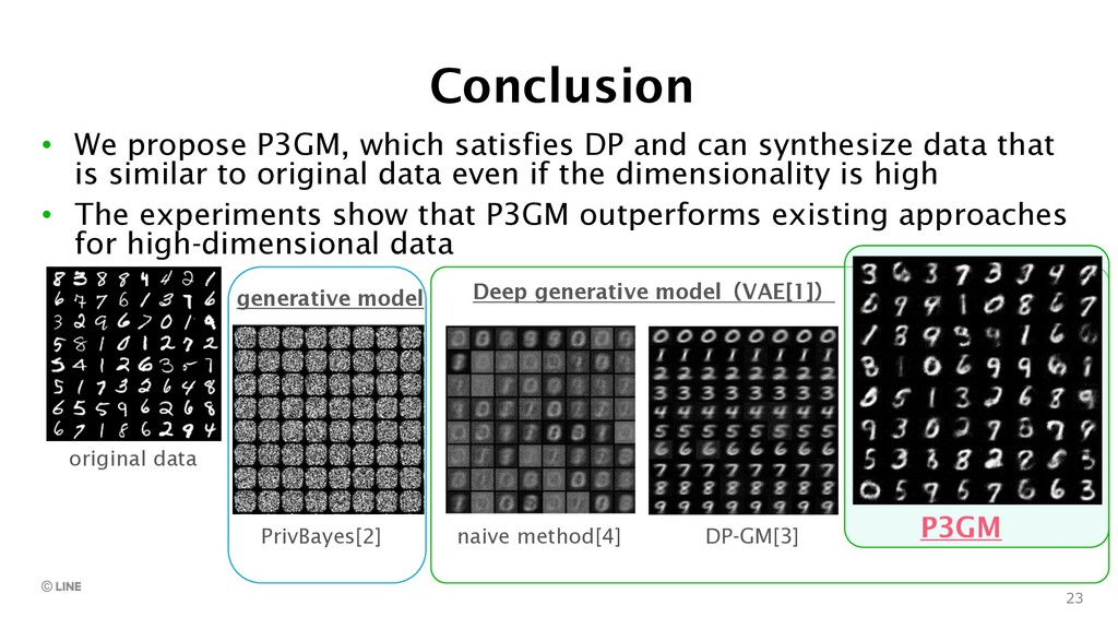 23 Conclusion • We propose P3GM, which satisfie...