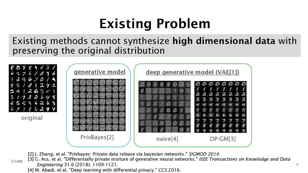 4 Existing methods cannot synthesize high dimen...