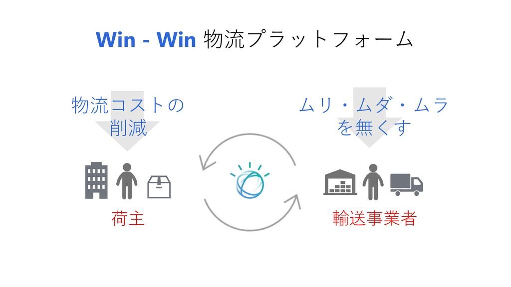 Win - Win 物流プラットフォーム 荷主 ムリ・ムダ・ムラ を無くす 物流コストの 削減...
