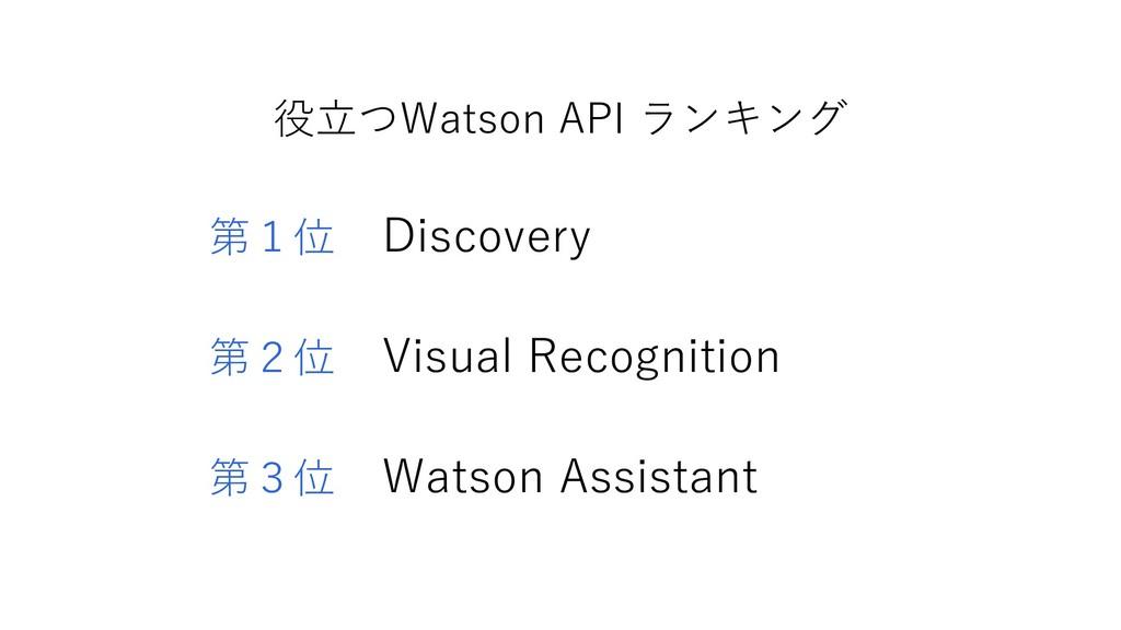 役立つWatson API ランキング 第1位 Discovery 第2位 Visual Re...