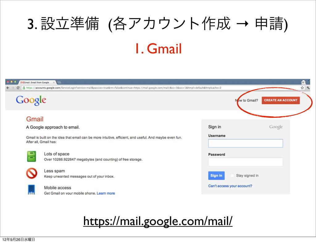 3. ઃཱ४උ (֤ΞΧϯτ࡞ → ਃ) 1. Gmail https://mail.g...