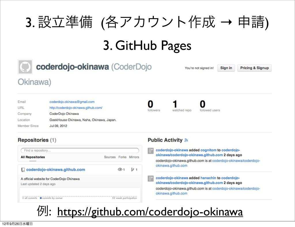 3. ઃཱ४උ (֤ΞΧϯτ࡞ → ਃ) 3. GitHub Pages https:/...