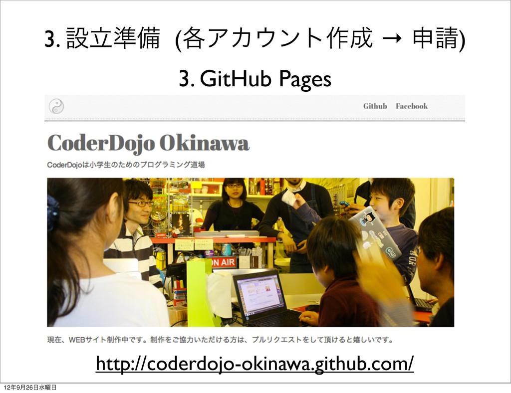 3. ઃཱ४උ (֤ΞΧϯτ࡞ → ਃ) 3. GitHub Pages http://...