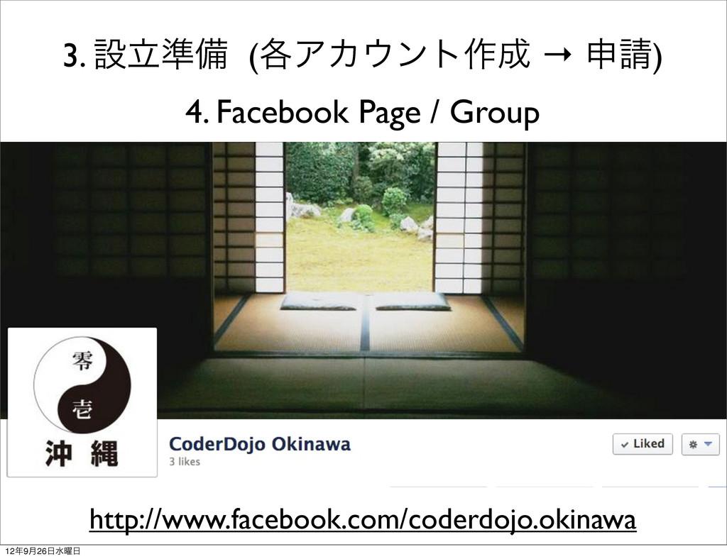 3. ઃཱ४උ (֤ΞΧϯτ࡞ → ਃ) 4. Facebook Page / Grou...