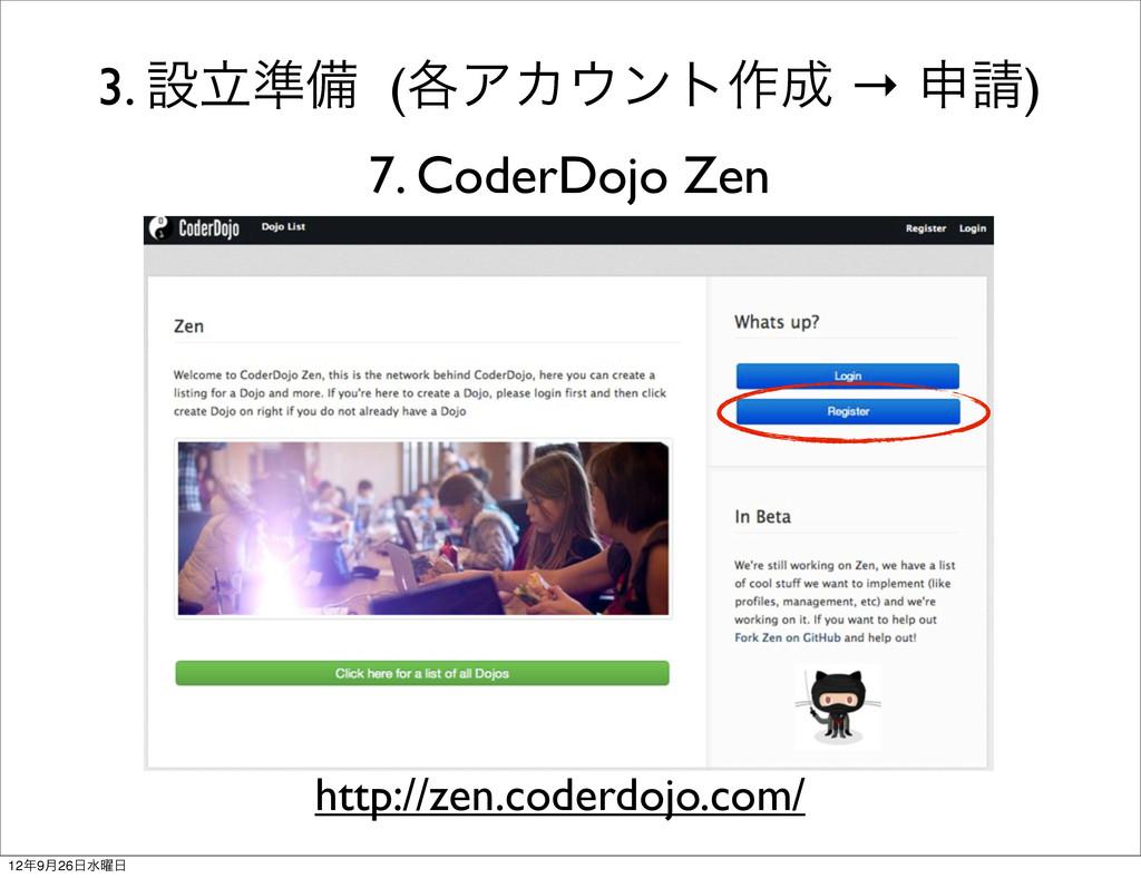 3. ઃཱ४උ (֤ΞΧϯτ࡞ → ਃ) 7. CoderDojo Zen http:/...