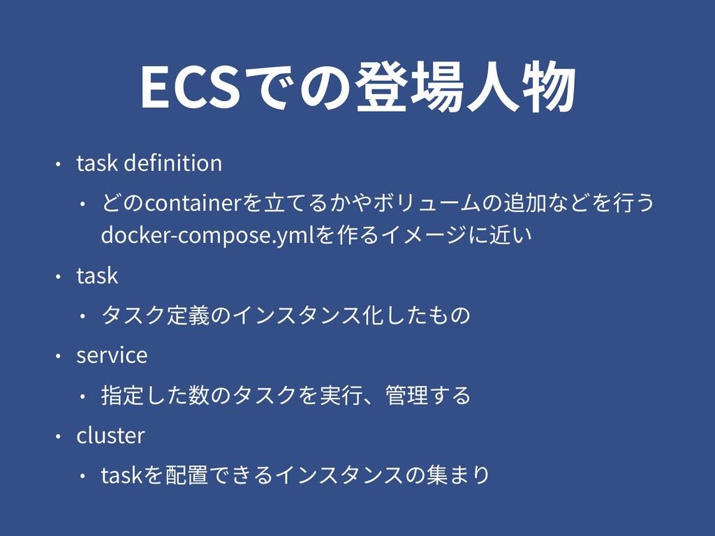 ECSでの登場⼈物 • task definition • どのcontainerを⽴てるかやボ...